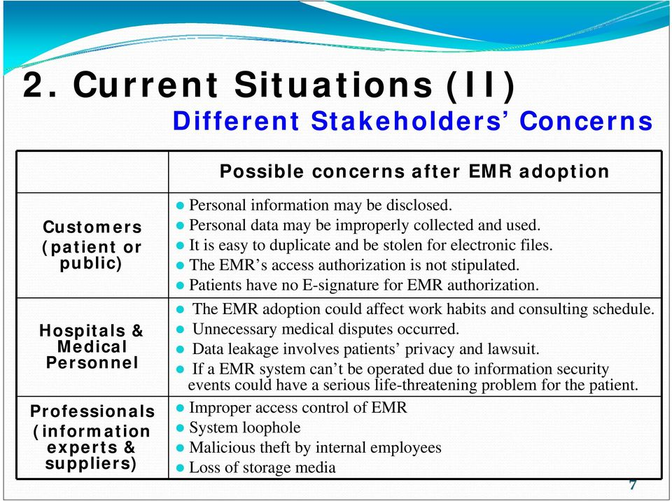 The EMR s access authorization is not stipulated. Patients have no E-signature for EMR authorization. The EMR adoption could affect work habits and consulting schedule.