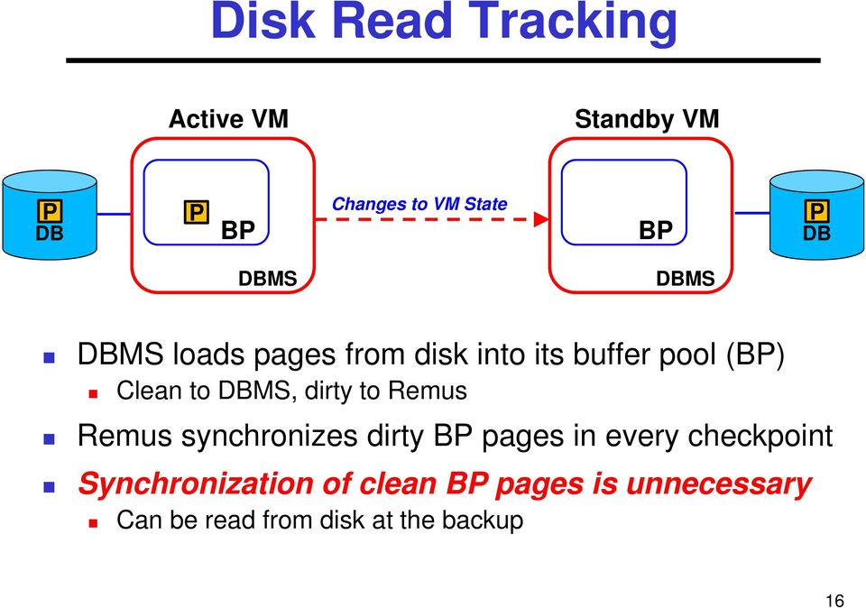 DBMS, dirty to Remus Remus synchronizes dirty BP pages in every checkpoint