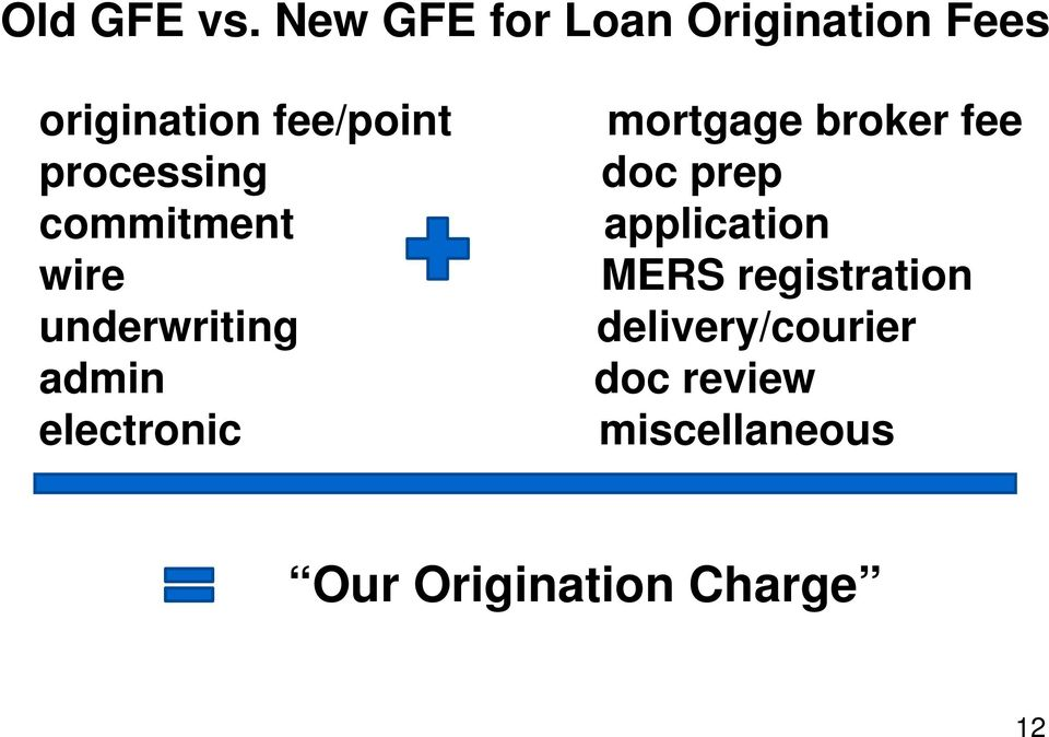 mortgage broker fee processing doc prep commitment application