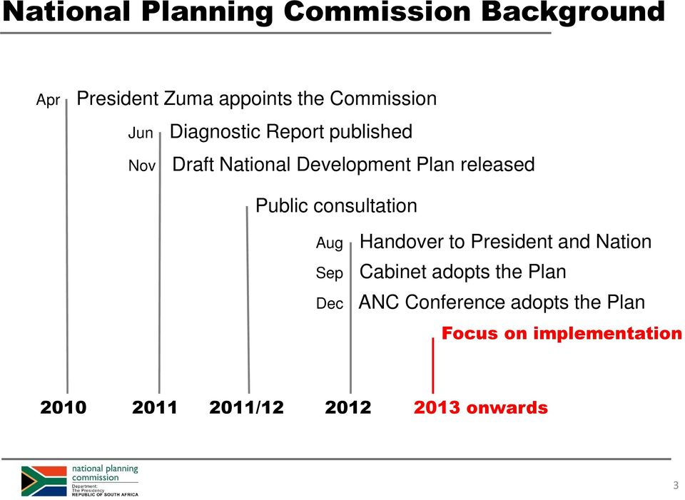 consultation Aug Sep Dec Handover to President and Nation Cabinet adopts the Plan ANC