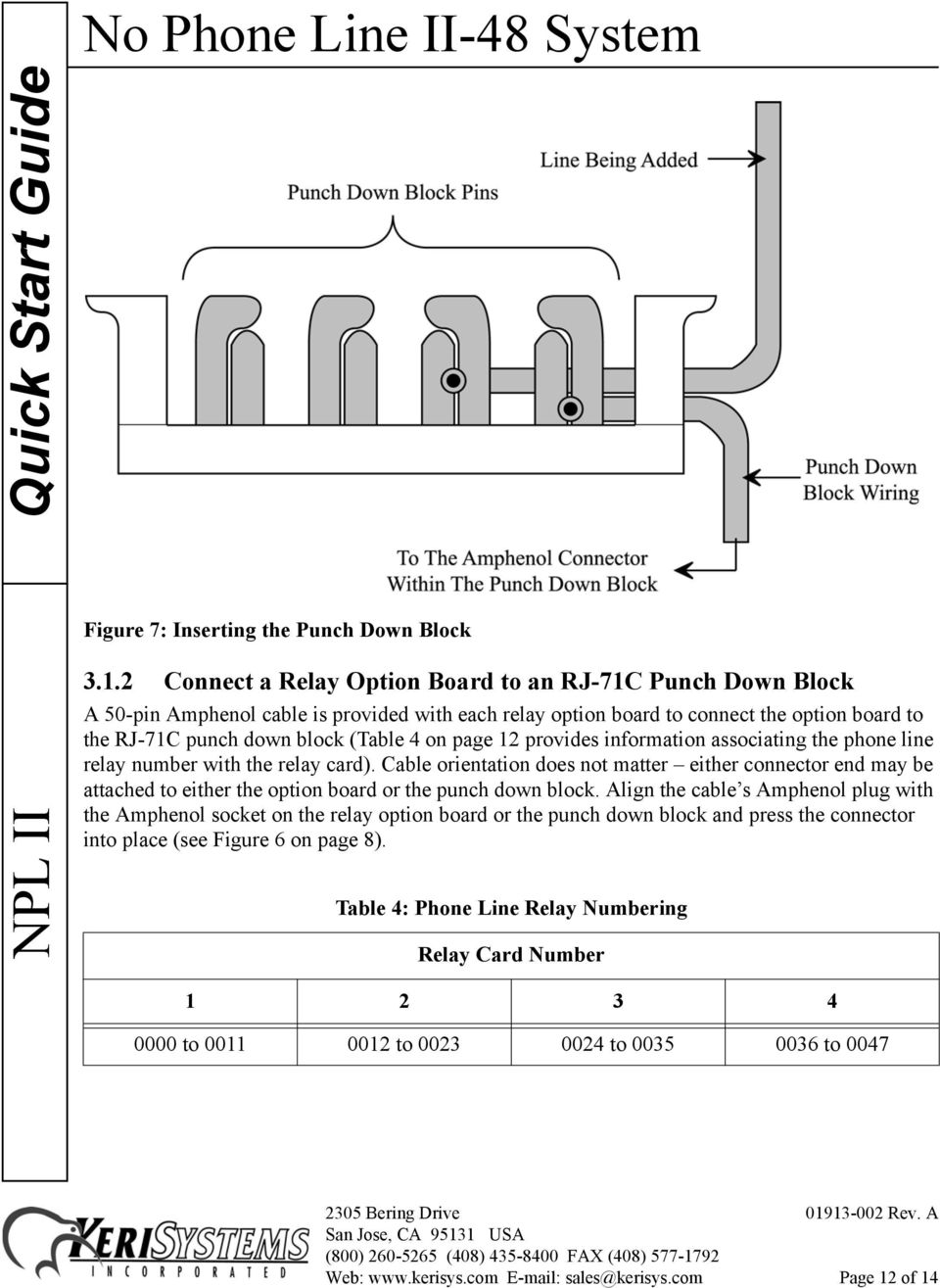 page 12 provides information associating the phone line relay number with the relay card).
