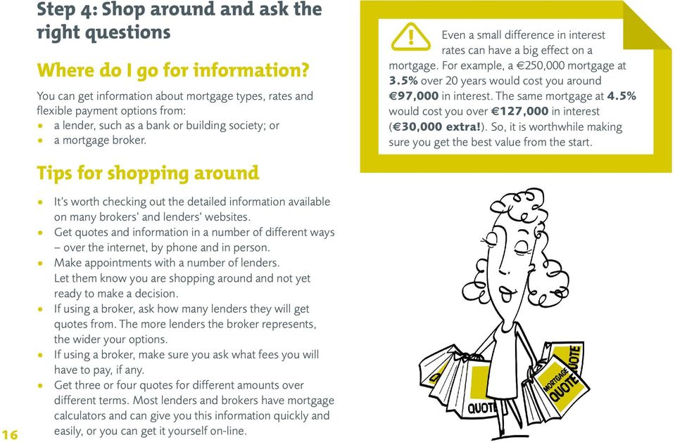 Tips for shopping around It s worth checking out the detailed information available on many brokers and lenders websites.