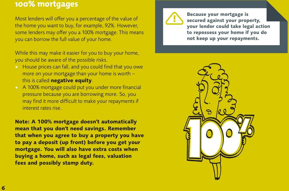 Because your mortgage is secured against your property, your lender could take legal action to repossess your home if you do not keep up your repayments.