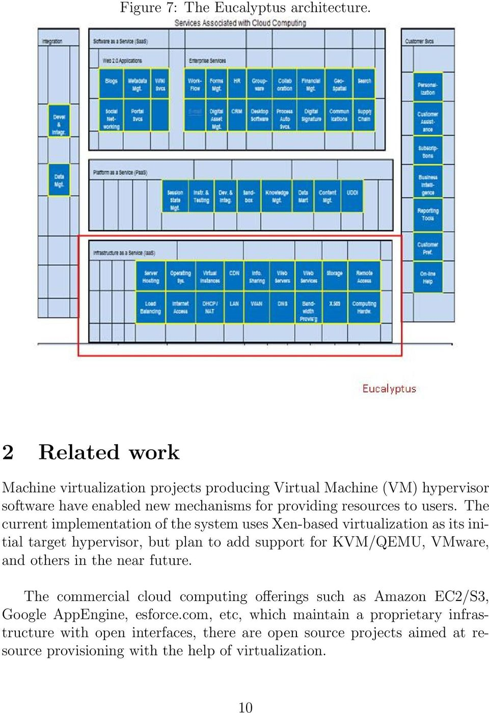 The current implementation of the system uses Xen-based virtualization as its initial target hypervisor, but plan to add support for KVM/QEMU, VMware, and