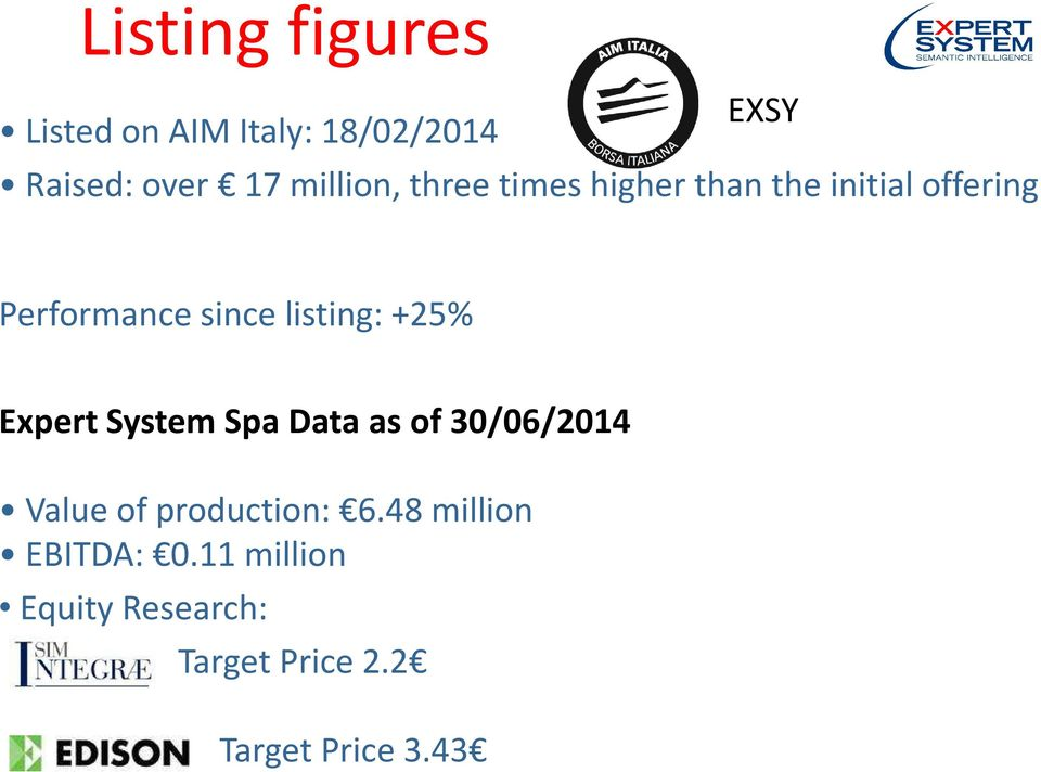 listing: +25% Expert System Spa Data asof30/06/2014 Value of production: 6.