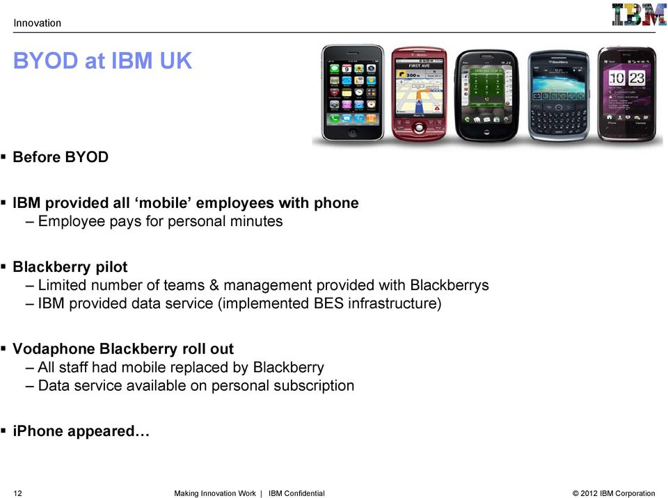 (implemented BES infrastructure) Vodaphone Blackberry roll out All staff had mobile replaced by Blackberry