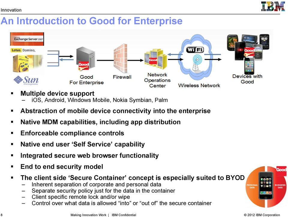 end security model The client side Secure Container concept is especially suited to BYOD: Inherent separation of corporate and personal data Separate security policy just for