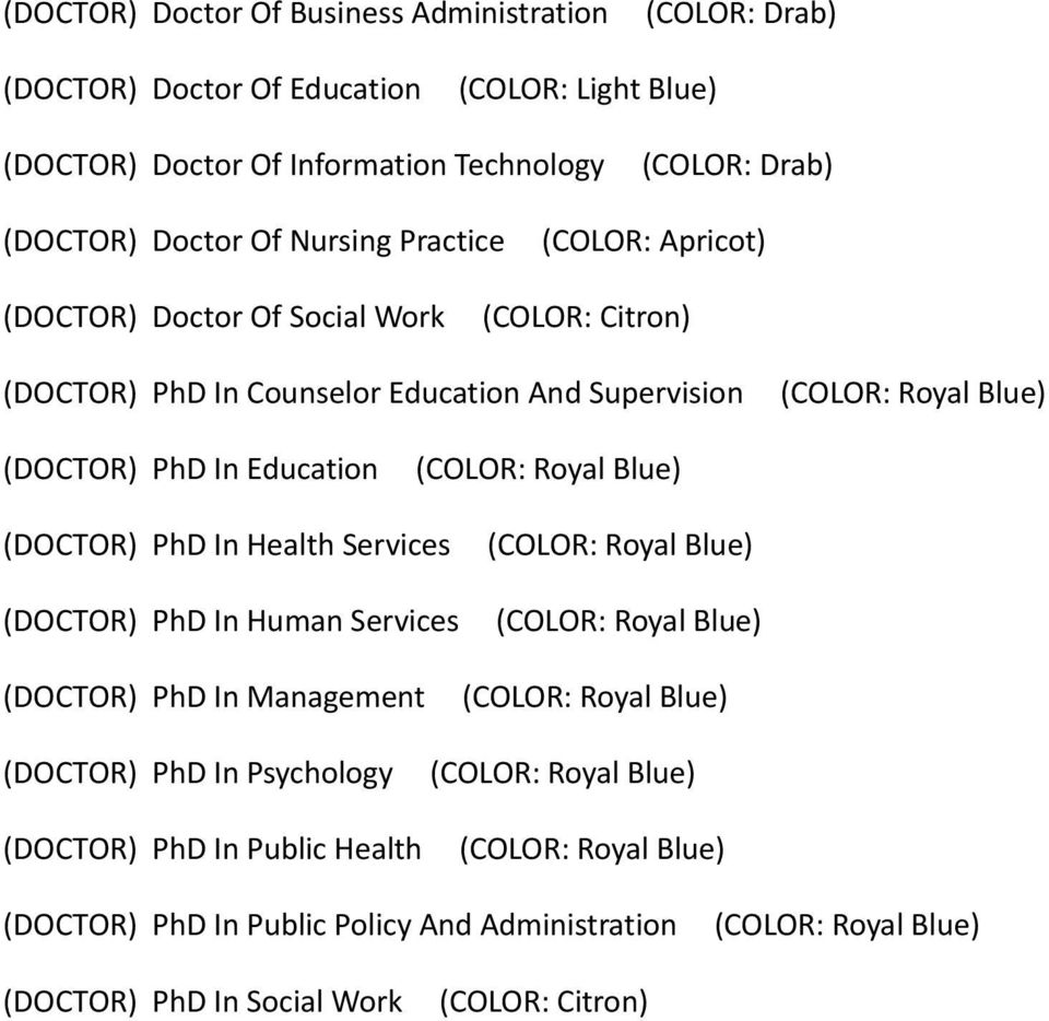 Supervision (DOCTOR) PhD In Education (DOCTOR) PhD In Health Services (DOCTOR) PhD In Human Services (DOCTOR) PhD In