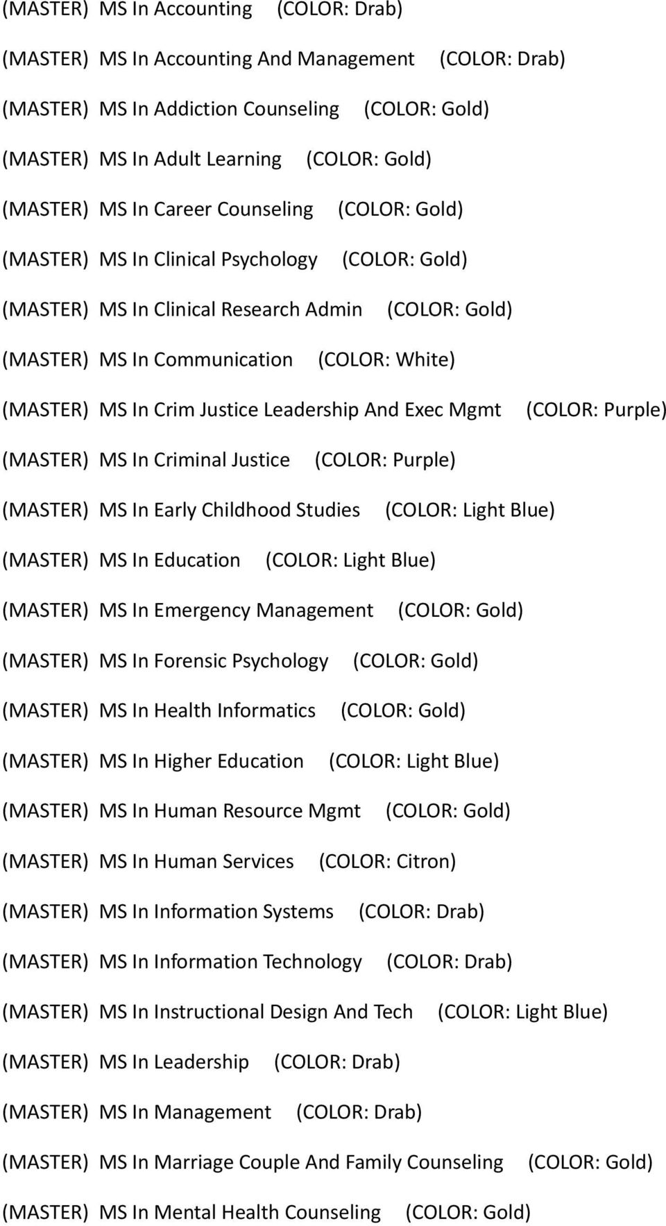 (MASTER) MS In Early Childhood Studies (MASTER) MS In Education (MASTER) MS In Emergency Management (MASTER) MS In Forensic Psychology (MASTER) MS In Health Informatics (MASTER) MS In Higher