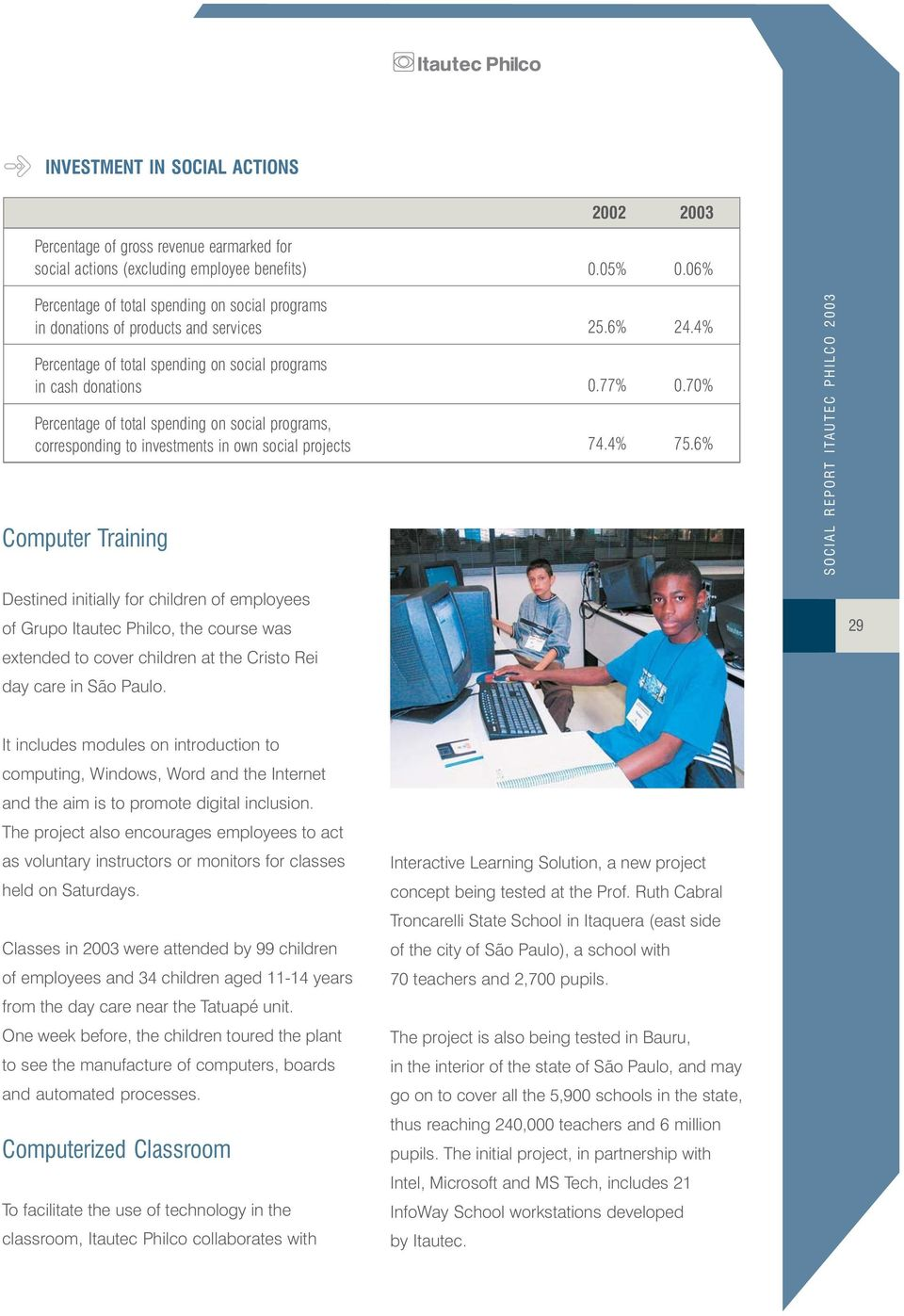 programs, corresponding to investments in own social projects Computer Training 25.6% 0.77% 74.4% 24.4% 0.70% 75.