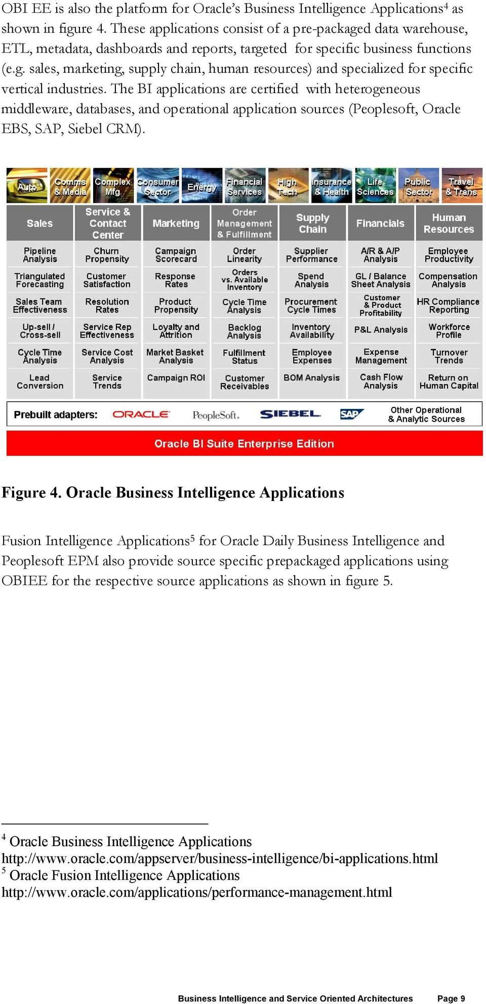 The BI applications are certified with heterogeneous middleware, databases, and operational application sources (Peoplesoft, Oracle EBS, SAP, Siebel CRM). Figure 4.