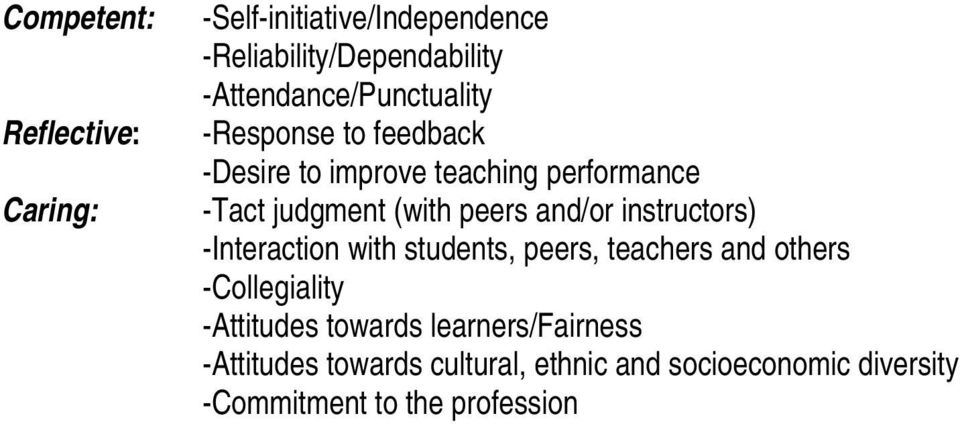 (with peers and/or instructors) -Interaction with students, peers, teachers and others -Collegiality