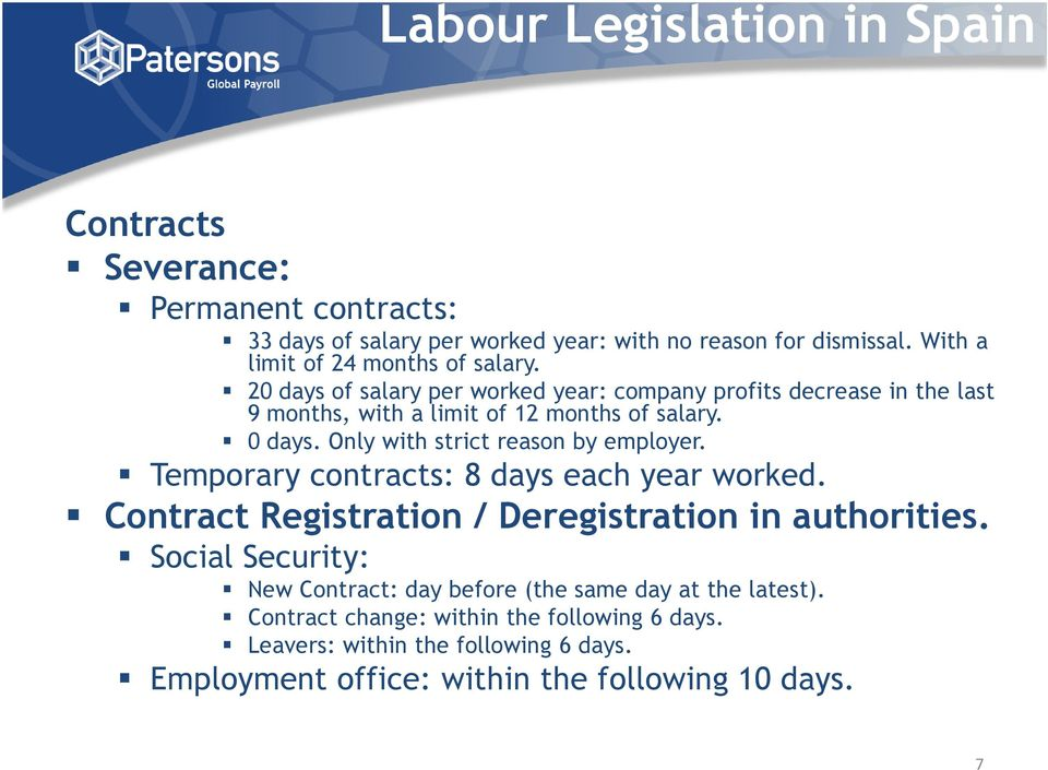 0 days. Only with strict reason by employer. Temporary contracts: 8 days each year worked. Contract Registration / Deregistration in authorities.