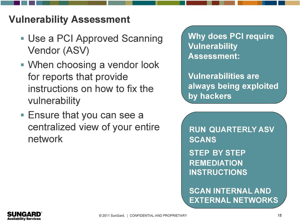 your entire network Why does PCI require Vulnerability Assessment: Vulnerabilities are always being