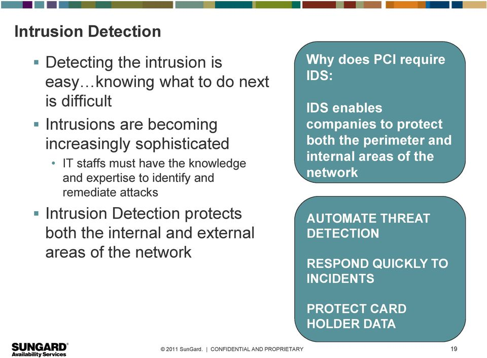 Detection protects both the internal and external areas of the network Why does PCI require IDS: IDS enables companies to