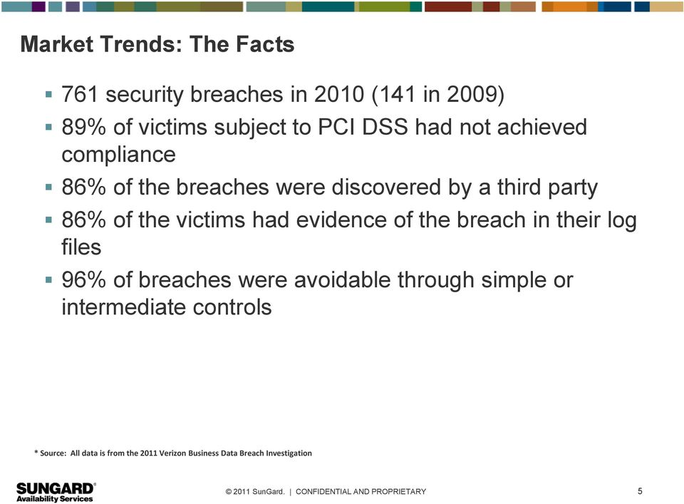 victims had evidence of the breach in their log files 96% of breaches were avoidable through simple