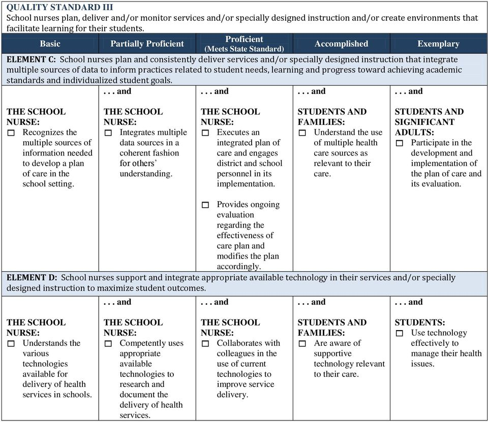 achieving academic standards and individualized student goals. Recognizes the multiple sources of information needed to develop a plan of care in the school setting.