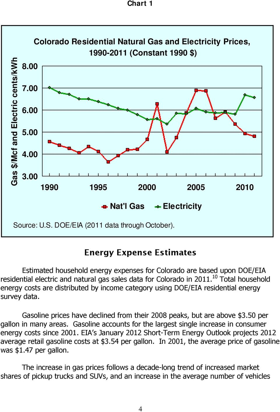 Energy Expense Estimates Estimated household energy expenses for Colorado are based upon DOE/EIA residential electric and natural gas sales data for Colorado in 2011.