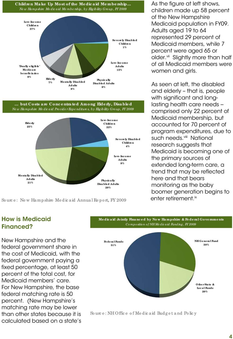 Disabled 20% Severely Disabled 1% 8% Source: New Hampshire Medicaid Annual Report, FY 2009 Severely Disabled 4% As the figure at left shows, children made up 58 percent of the New Hampshire Medicaid