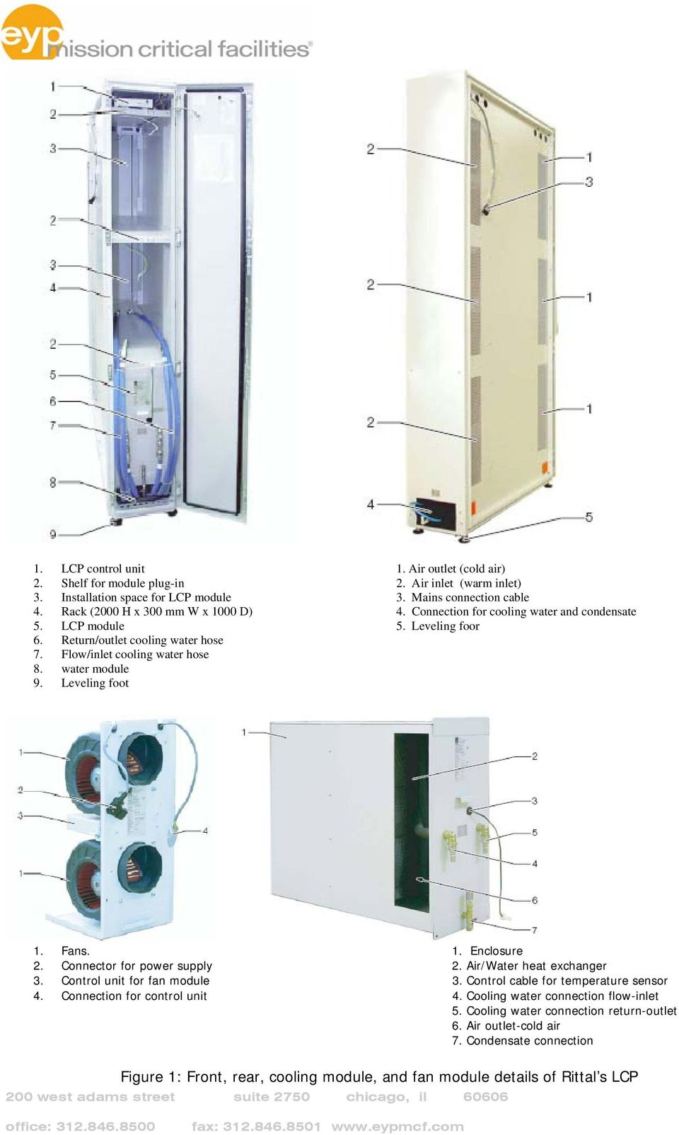 water module 9. Leveling foot 1. Fans. 1. Enclosure 2. Connector for power supply 2. Air/Water heat exchanger 3. Control unit for fan module 3. Control cable for temperature sensor 4.