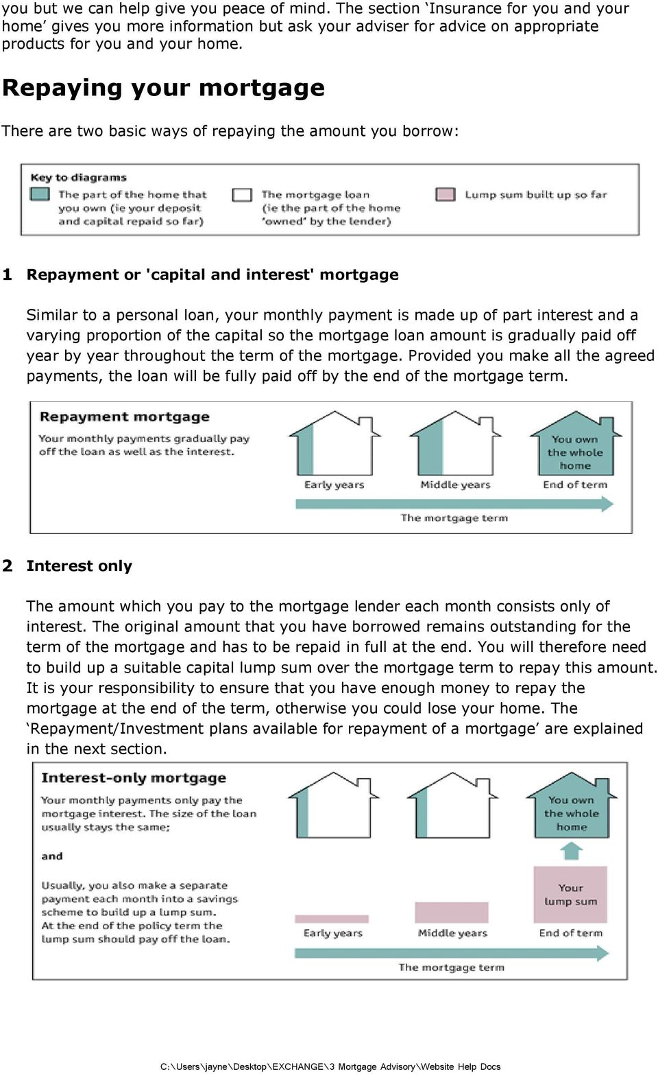 interest and a varying proportion of the capital so the mortgage loan amount is gradually paid off year by year throughout the term of the mortgage.