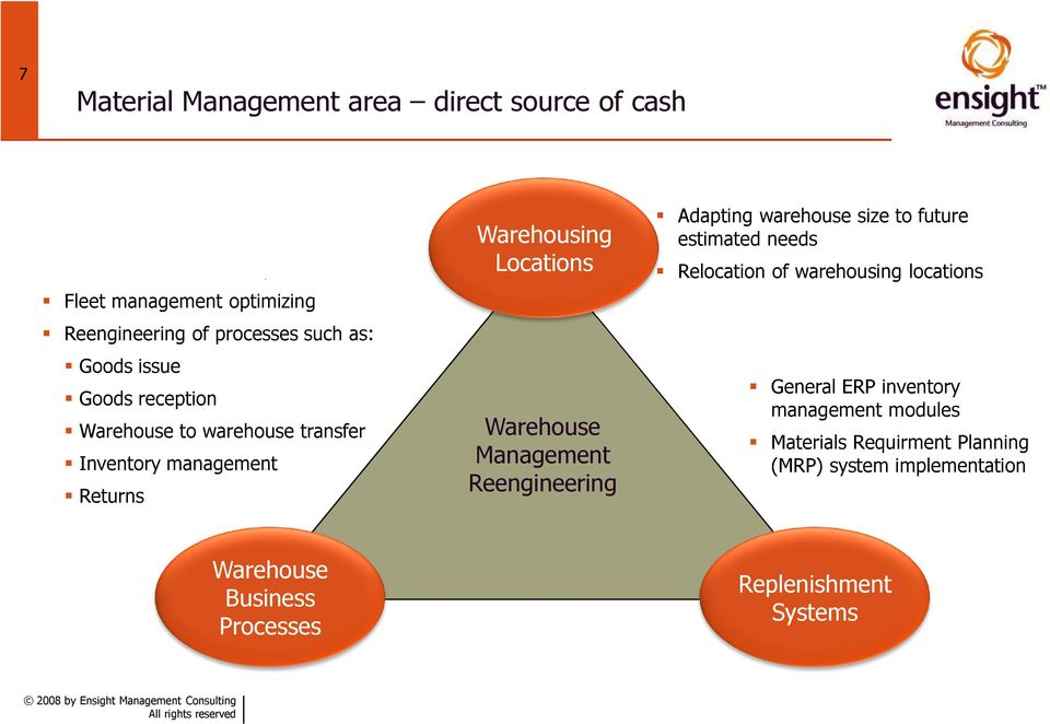 Management Reengineering Adapting warehouse size to future estimated needs Relocation of warehousing locations General ERP