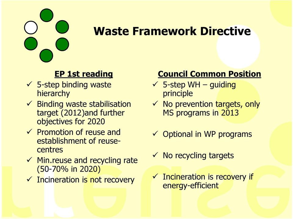 reuse and recycling rate (50-70% in 2020) Incineration is not recovery Council Common Position 5-step WH guiding