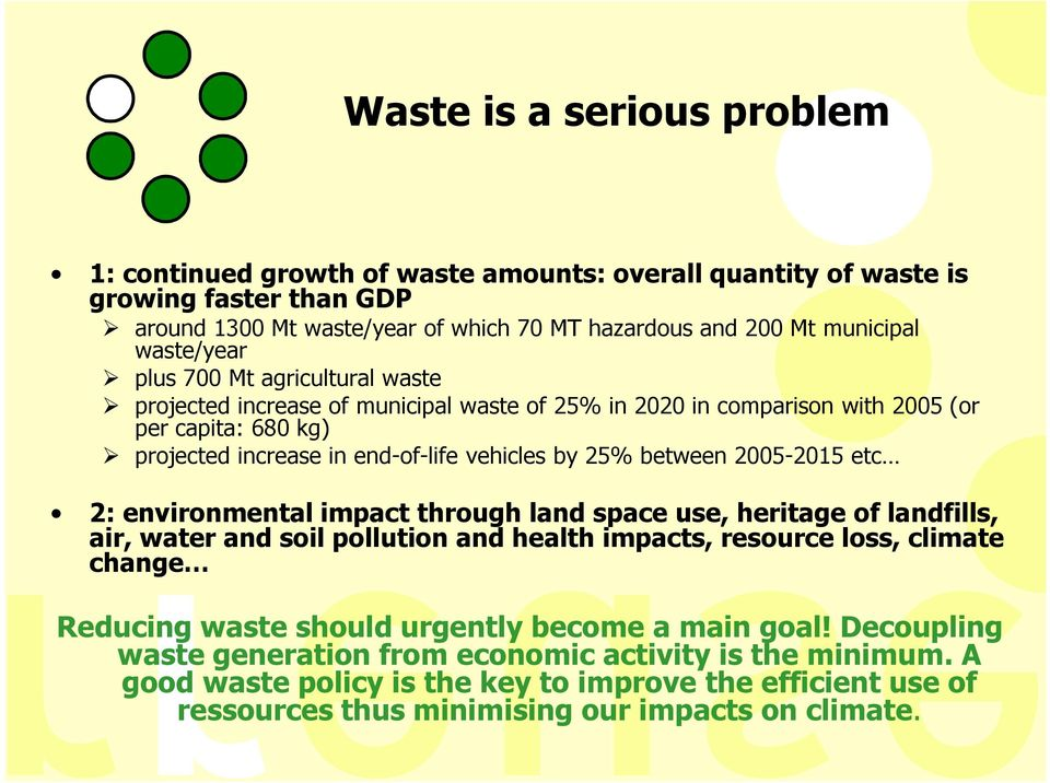 between 2005-2015 etc 2: environmental impact through land space use, heritage of landfills, air, water and soil pollution and health impacts, resource loss, climate change Reducing waste should
