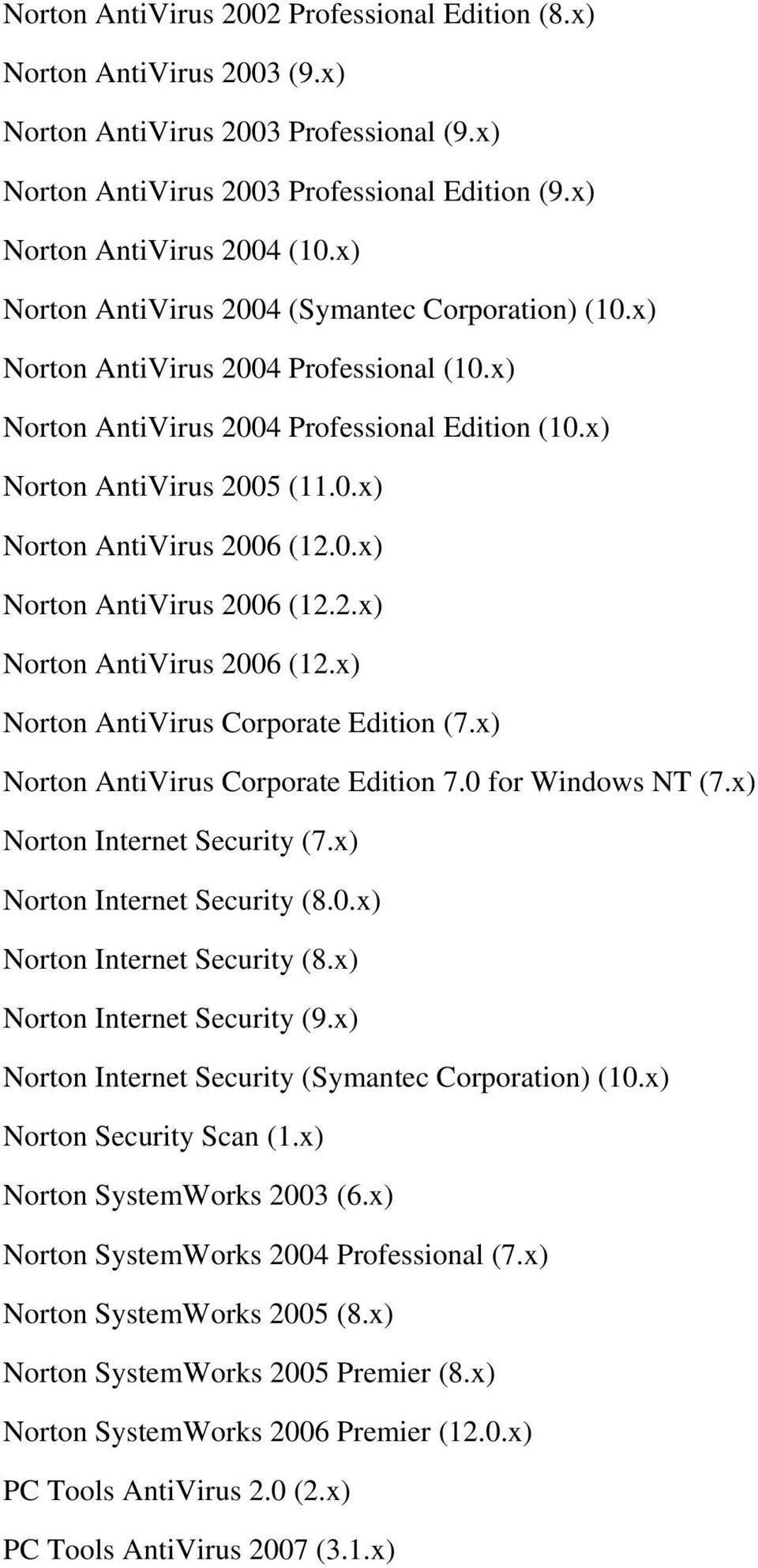 0.x) Norton AntiVirus 2006 (12.2.x) Norton AntiVirus 2006 (12.x) Norton AntiVirus Corporate Edition (7.x) Norton AntiVirus Corporate Edition 7.0 for Windows NT (7.x) Norton Internet Security (7.