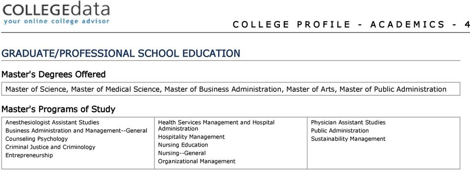 Business Administration and Management--General Counseling Psychology Criminal Justice and Criminology Entrepreneurship Health Services Management and Hospital