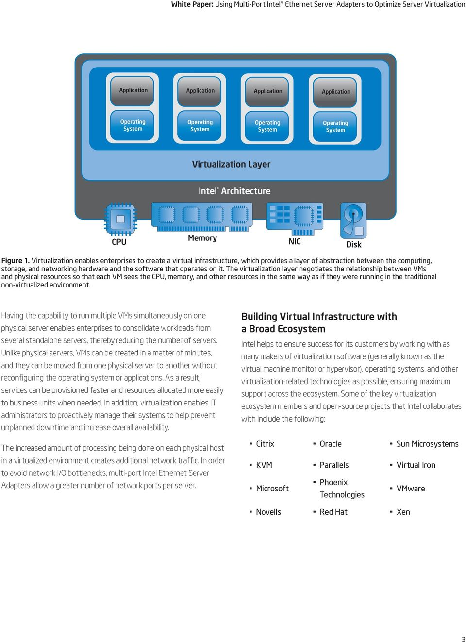 it. The virtualization layer negotiates the relationship between VMs and physical resources so that each VM sees the CPU, memory, and other resources in the same way as if they were running in the
