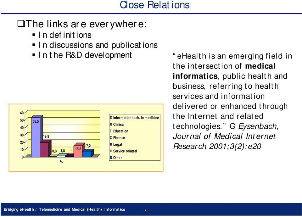 in medicine Clinical Education Finance Legal Service related Other ehealth is an emerging field in the intersection of medical informatics, public