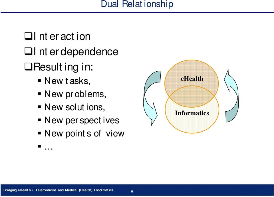 perspectives New points of view ehealth Informatics