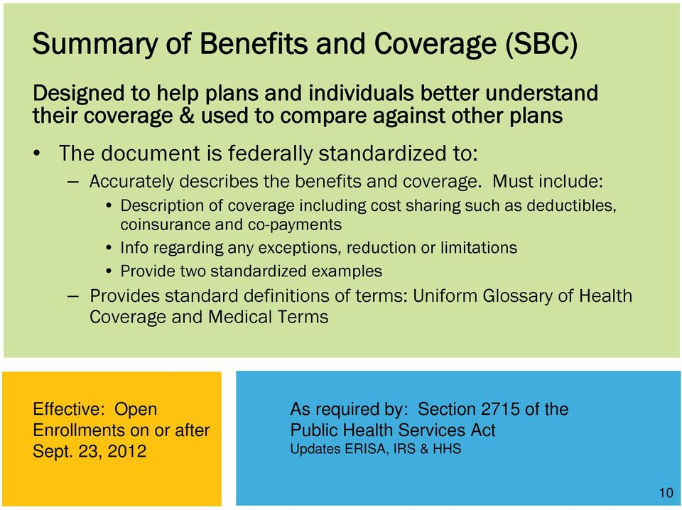 Must include: Description of coverage including cost sharing such as deductibles, coinsurance and co-payments Info regarding any exceptions, reduction or limitations