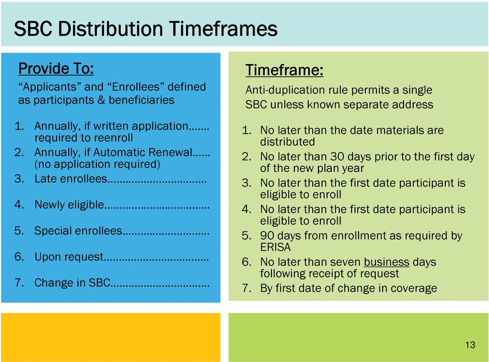 Change in SBC Timeframe: Anti-duplication rule permits a single SBC unless known separate address 1. No later than the date materials are distributed 2.