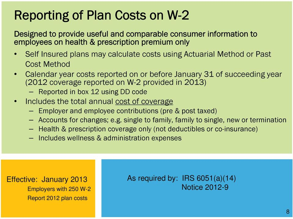 Includes the total annual cost of coverage