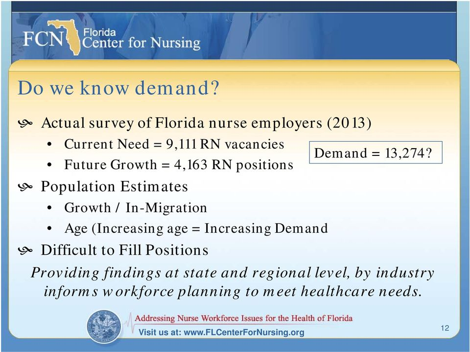 RN positions Population Estimates Demand = 13,274?