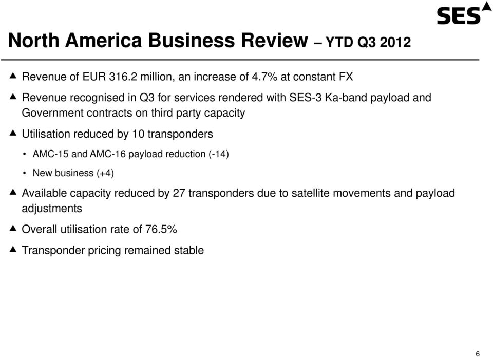 third party capacity Utilisation reduced by 10 transponders AMC-15 and AMC-16 payload reduction (-14) New business (+4)