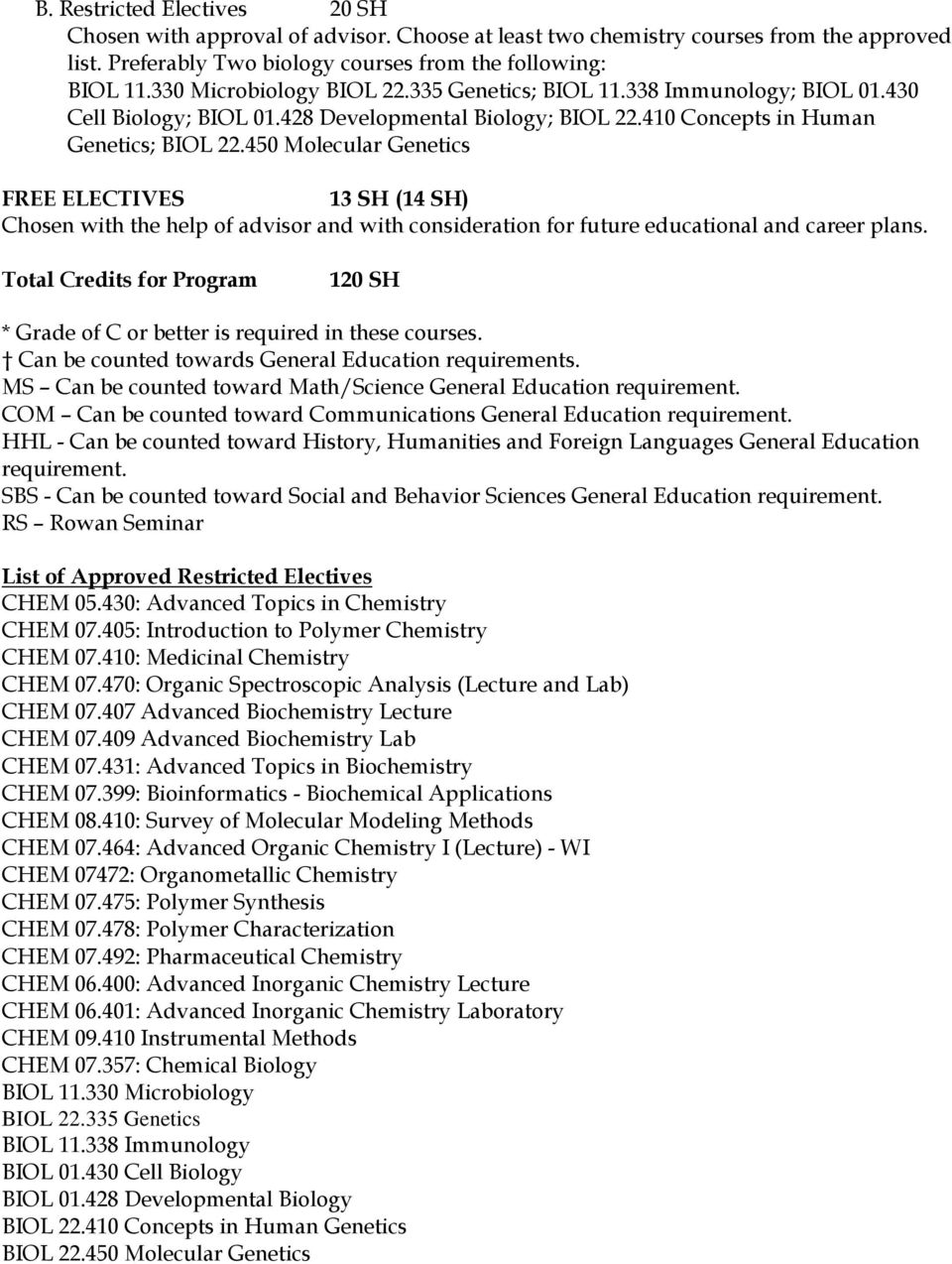450 Molecular Genetics FREE ELECTIVES 13 SH (14 SH) Chosen with the help of advisor and with consideration for future educational and career plans.