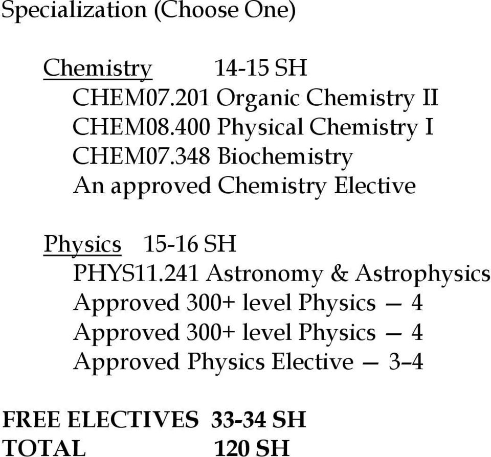 348 Biochemistry An approved Chemistry Elective Physics 15-16 SH PHYS11.