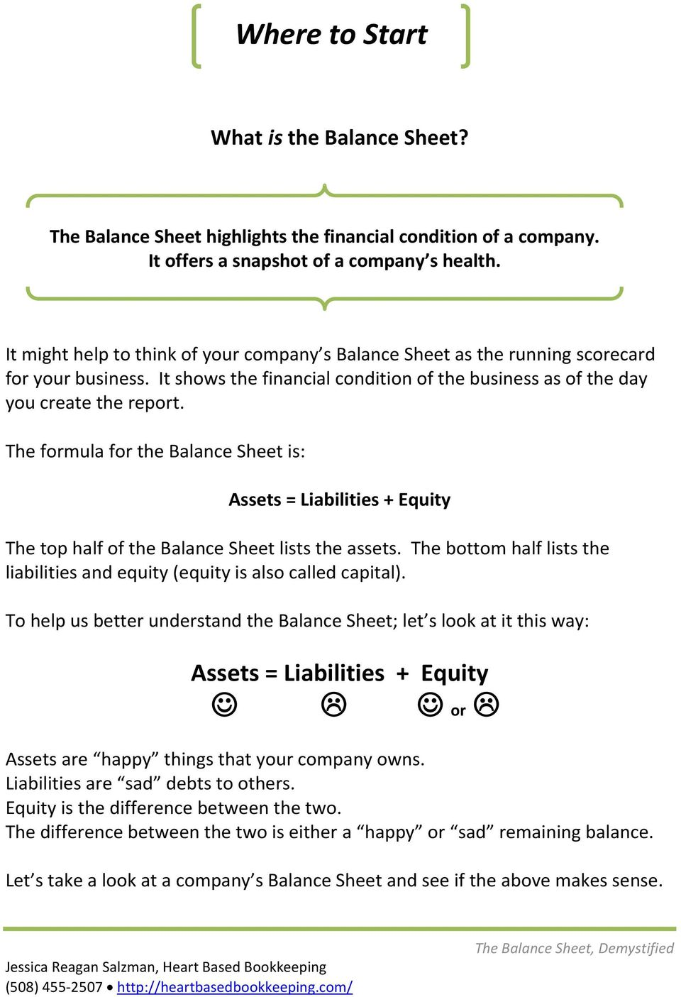 The formula for the Balance Sheet is: Assets = Liabilities + Equity The top half of the Balance Sheet lists the assets.