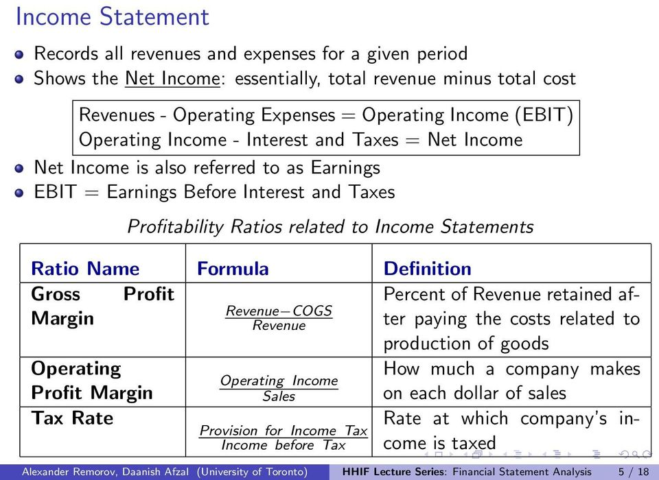 Formula Definition Gross Profit Percent of Revenue retained after paying the costs related to Revenue COGS Margin Revenue production of goods Operating How much a company makes Operating Income