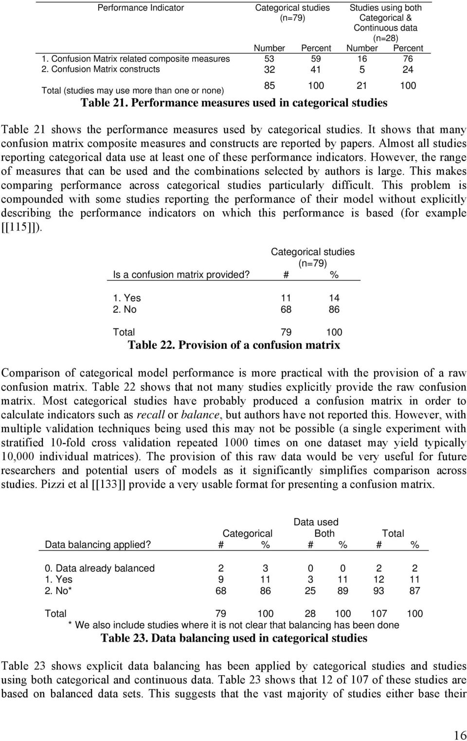 Performance measures used in categorical studies Table 21 shows the performance measures used by categorical studies.
