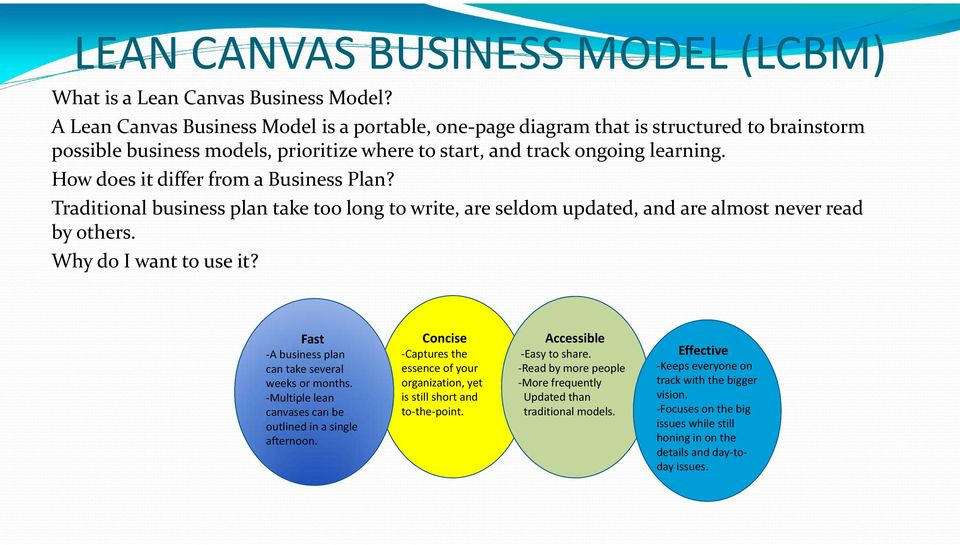 How does it differ from a Business Plan? Traditional business plan take too long to write, are seldom updated, and are almost never read by others. Why do I want to use it?