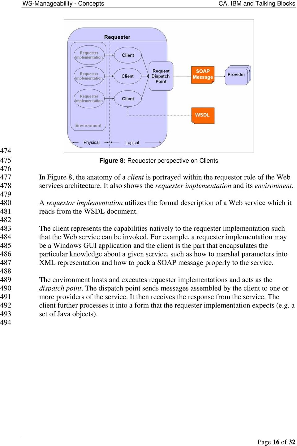 A requestor implementation utilizes the formal description of a Web service which it reads from the WSDL document.