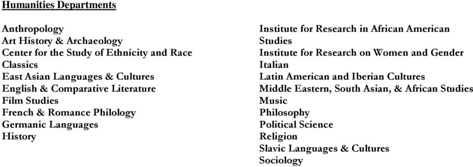 Institute for Research in African American Studies Institute for Research on Women and Gender Italian Latin American and
