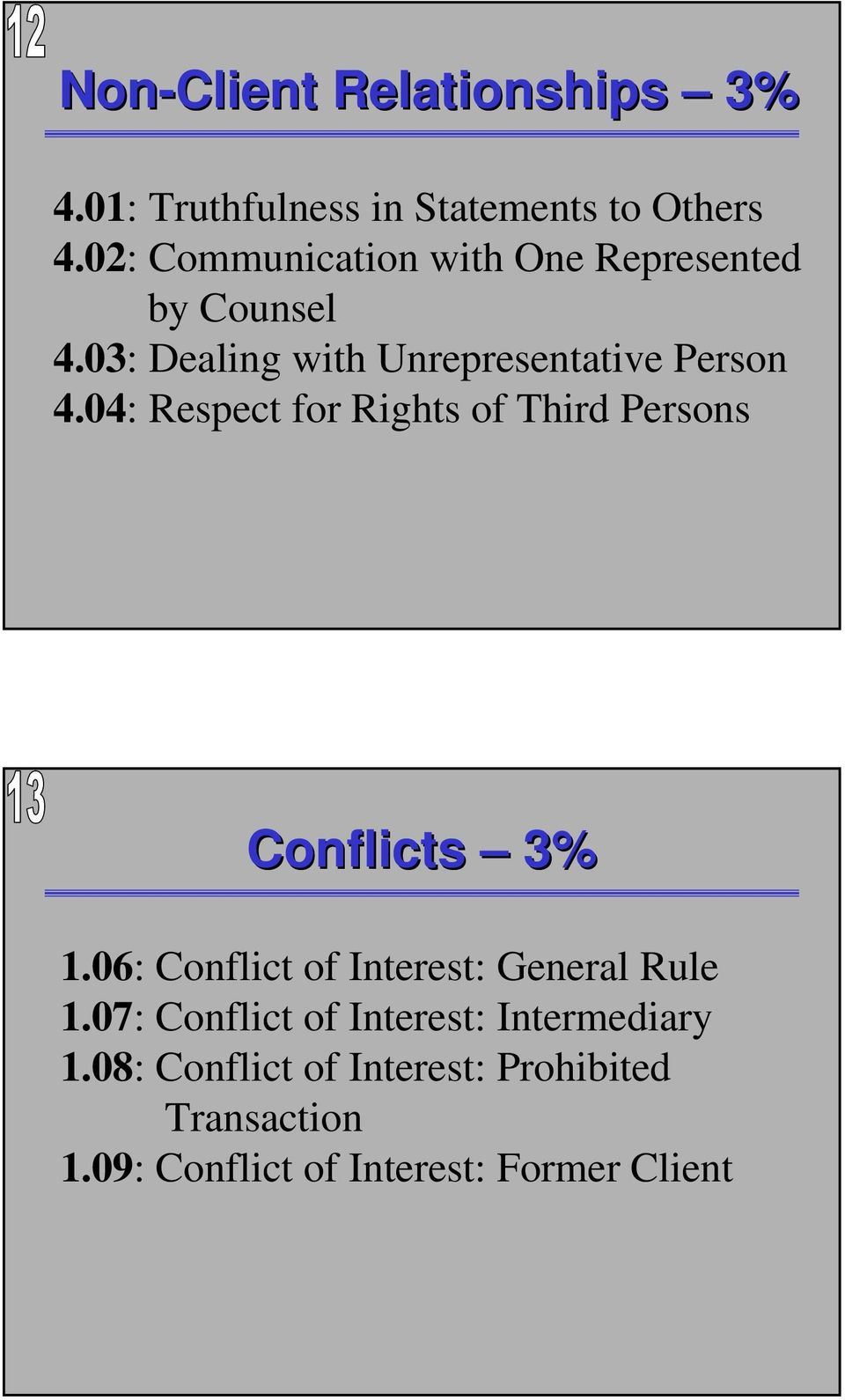 04: Respect for Rights of Third Persons Conflicts 3% 1.06: Conflict of Interest: General Rule 1.