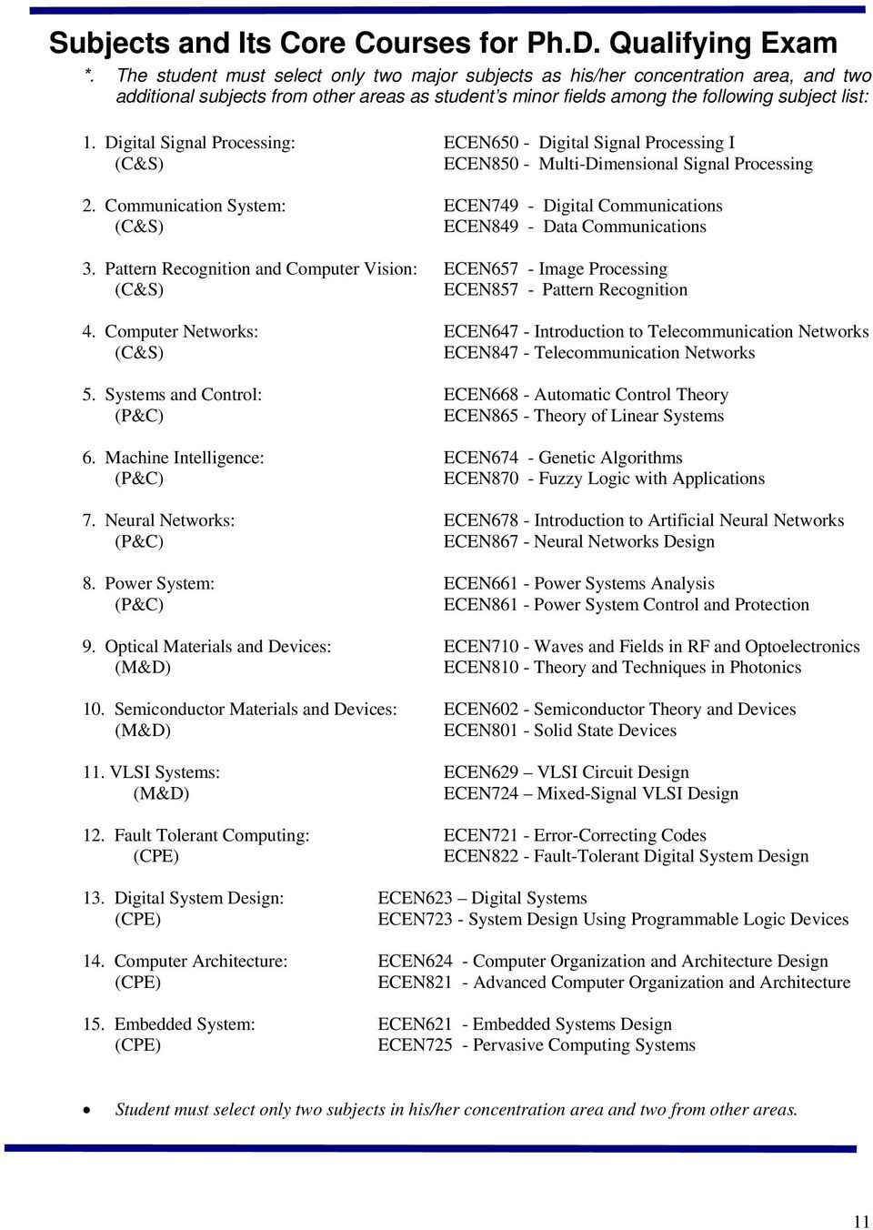 Digital Signal Processing: ECEN650 - Digital Signal Processing I (C&S) ECEN850 - Multi-Dimensional Signal Processing 2.