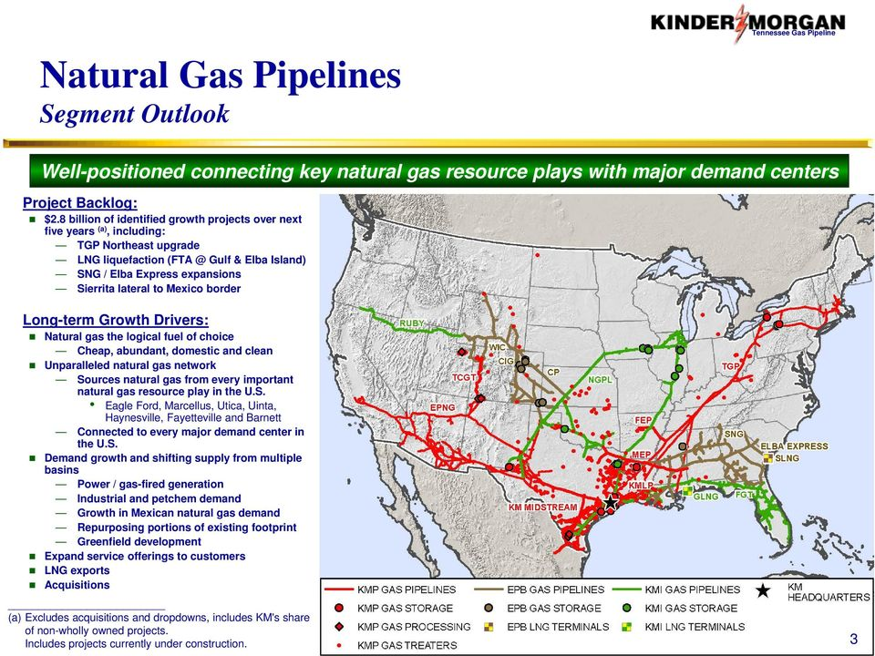 border Long-term Growth Drivers: Natural gas the logical fuel of choice Cheap, abundant, domestic and clean Unparalleled natural gas network Sources natural gas from every important natural gas