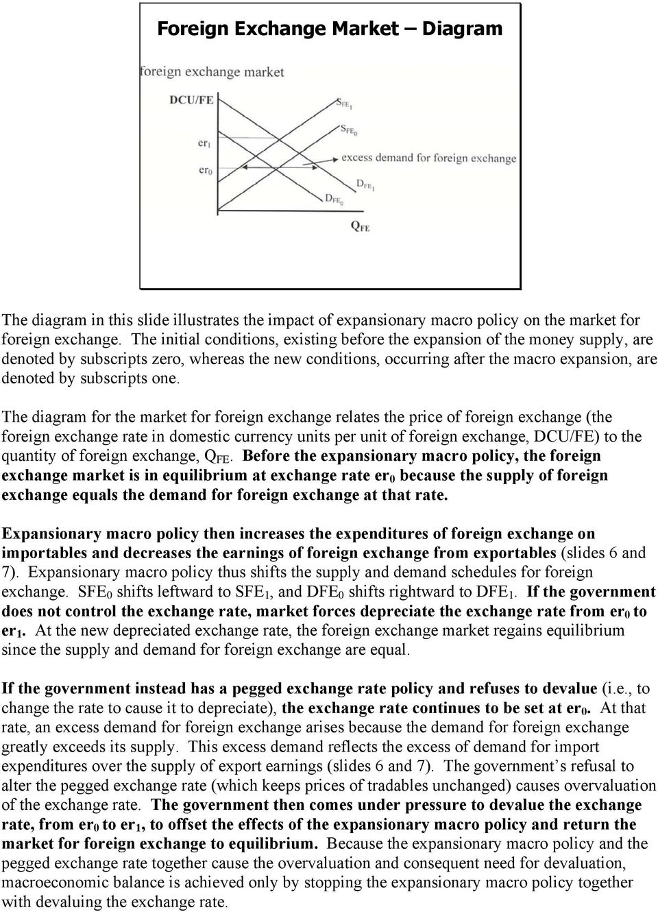 one. The diagram for the market for foreign exchange relates the price of foreign exchange (the foreign exchange rate in domestic currency units per unit of foreign exchange, DCU/FE) to the quantity